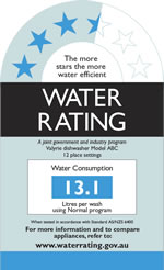Absolute Plumbing Qld water rating sticker